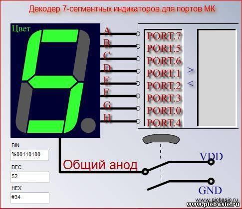 порты микроконтроллера